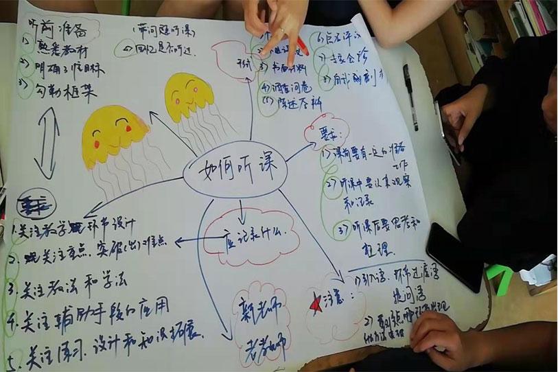 """瑞吉欧课程模式下的""""成长记录""""(图2)"""